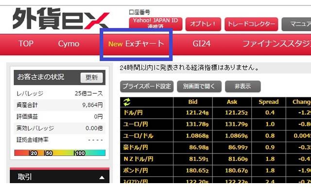 YJFXのチャート設定画面(画像)