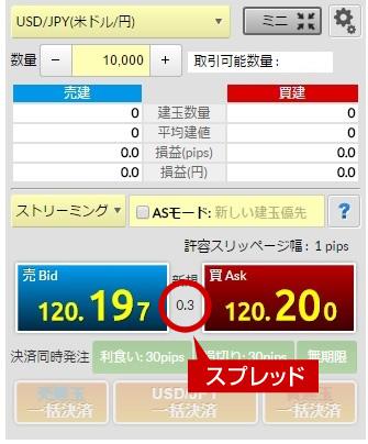 マネーパートナーズ「FXnano」のチャート(トレード実例画像)