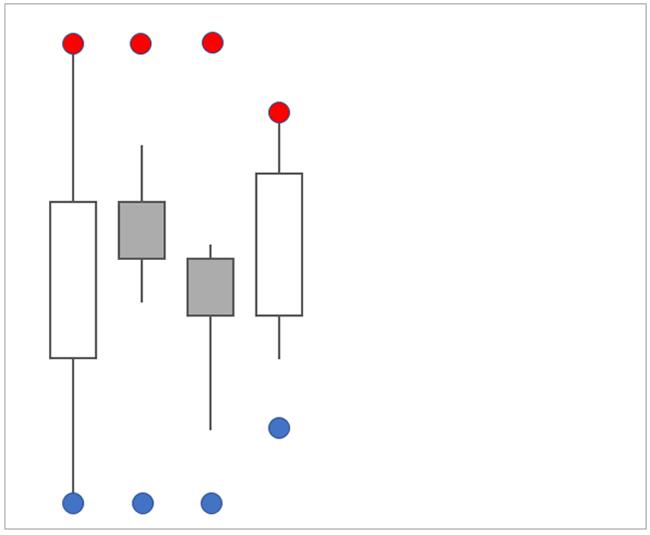 ハイローチャネルの描き方-2