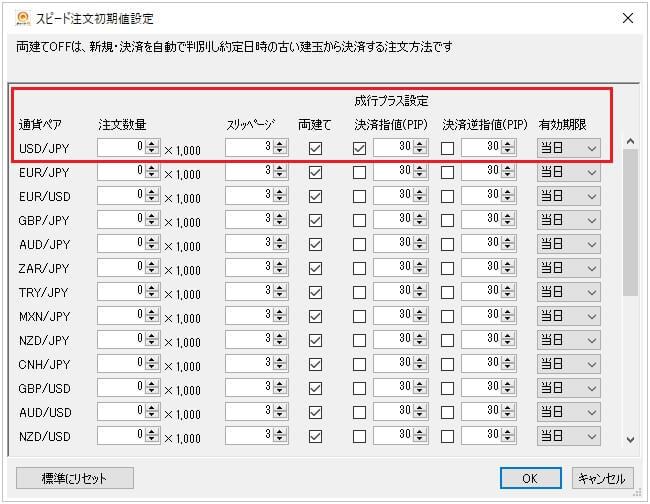 スピード注文の設定画面(セントラル短資FX)
