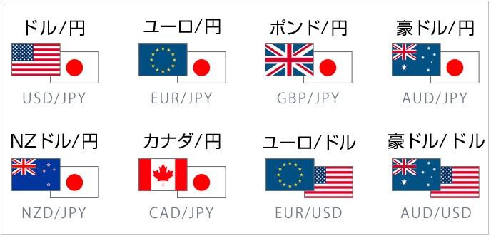 アイネット証券ループイフダンの通貨ペア
