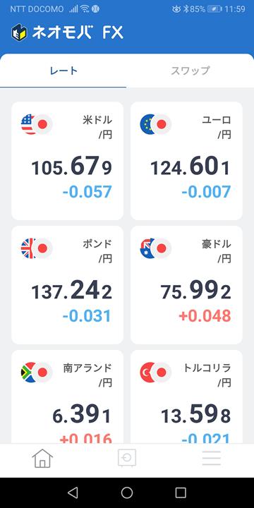 NEOモード画面(SBIネオモバイル証券)