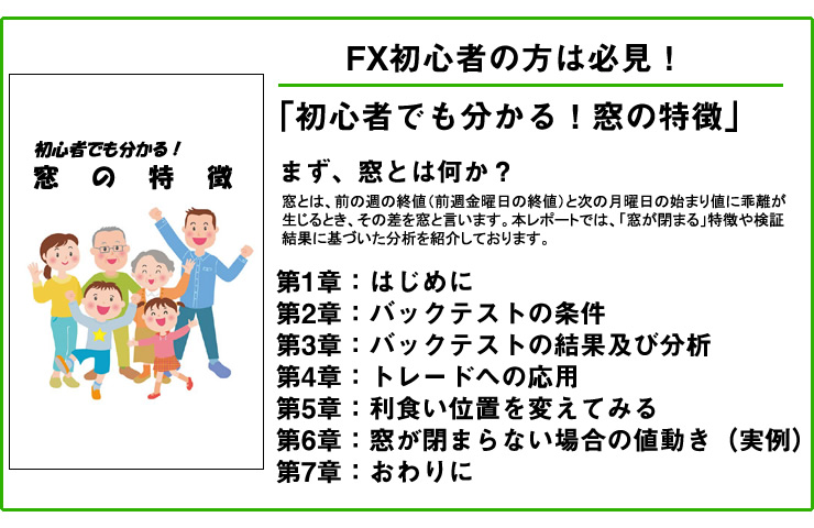 DMM FXレポート