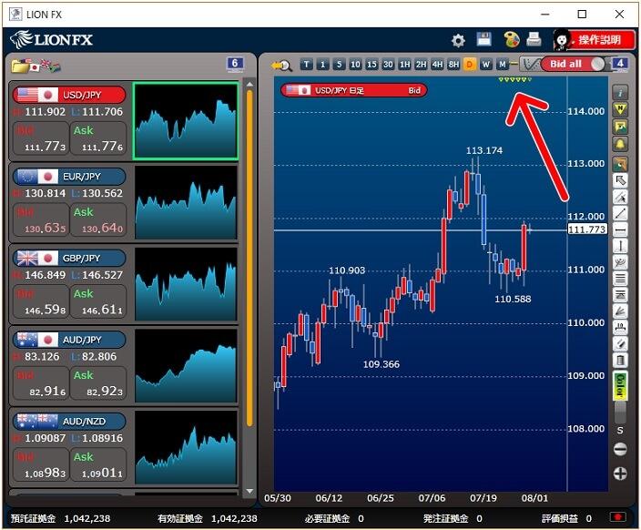 ヒロセ通商の経済指標画面