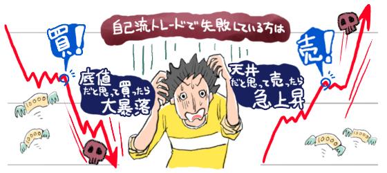シストレ・図
