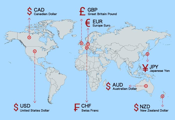 世界的に取引量が多い通貨(分布図)