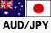 豪ドル/円(AUD/JPY)