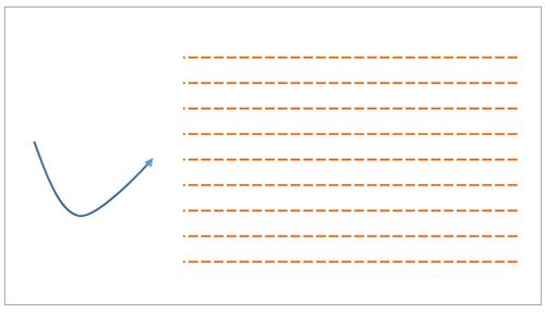 連続した買い指値の設定図