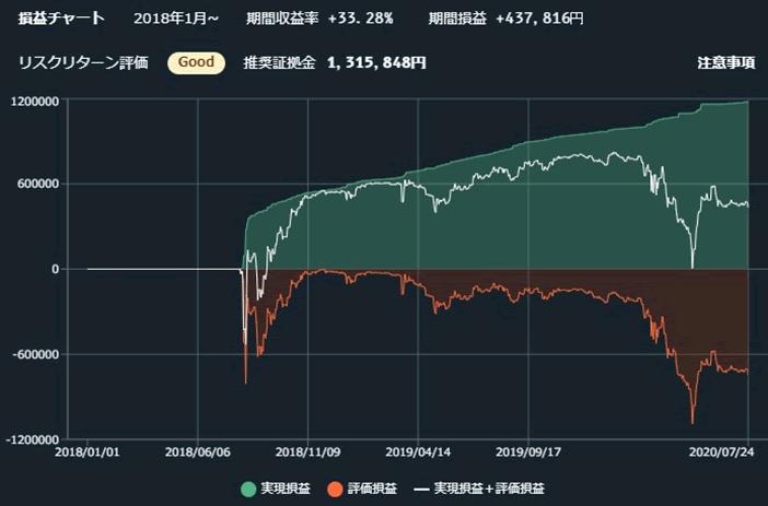 スワッパー_トルコリラ/円