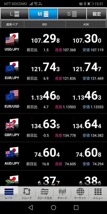 スマホの為替レート一覧画面(セントラル短資)