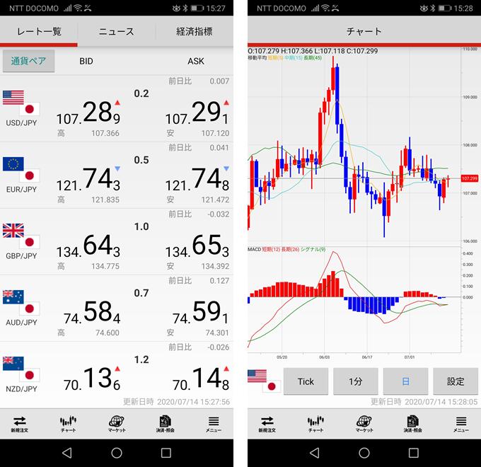 スマホアプリの為替レート一覧画面(外為ジャパン)