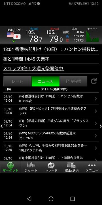 ニュース一覧画面(マネーパートナーズ・スマホアプリ)